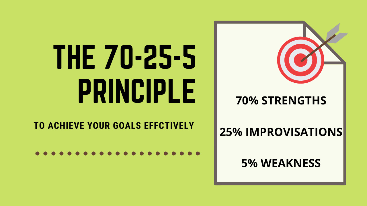 The 70-25-5 Principle to Achieve your Goals: Explained!