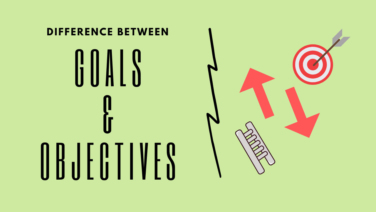 What is important for goals-setting? Goals or Objectives?