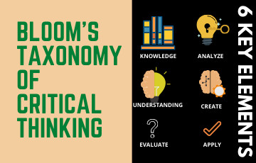 Bloom's Taxonomy of Critical Thinking