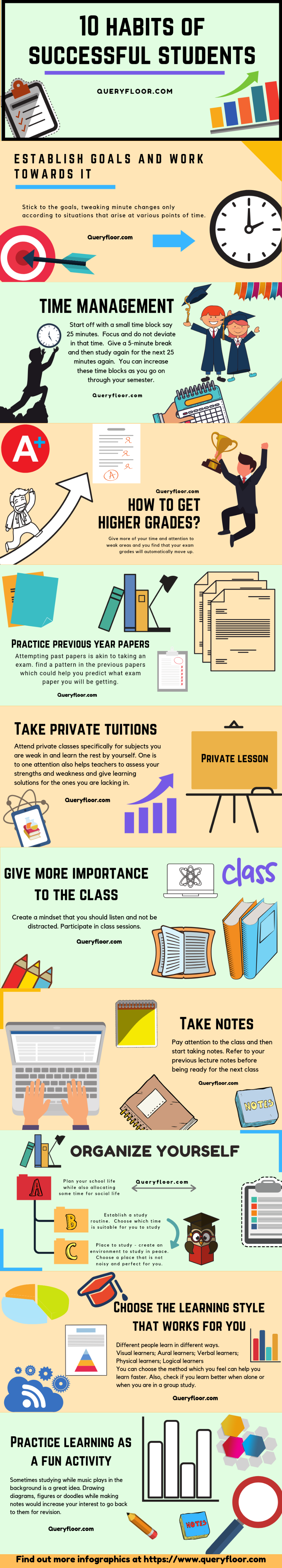 10 habits of successful students.png