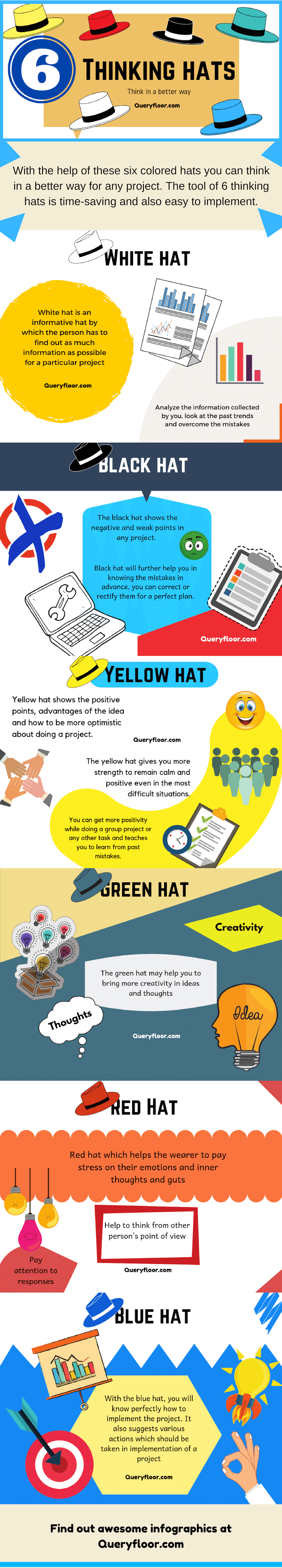 6 thinking hats.png