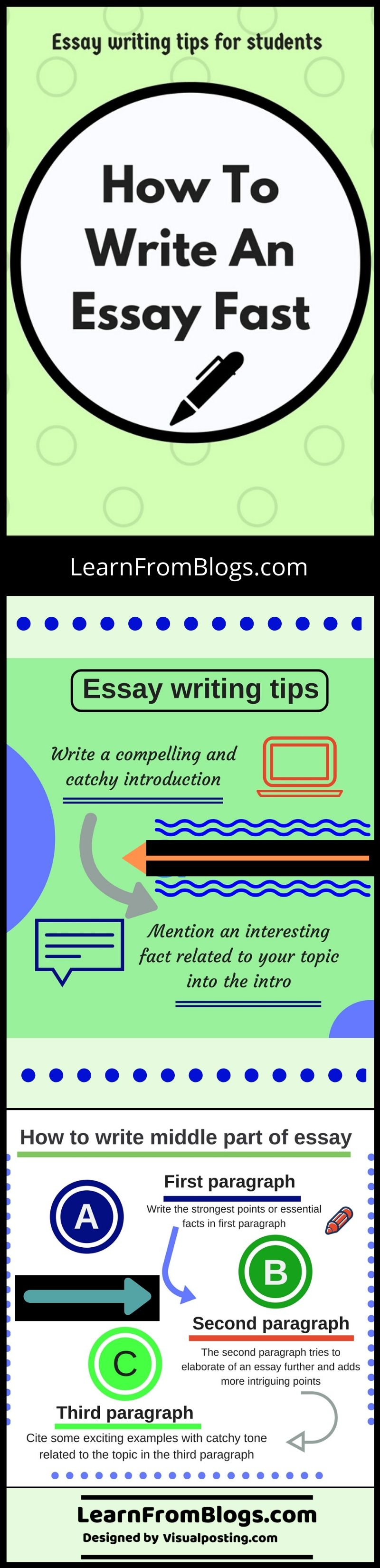 How to write an essay fast and well.jpg
