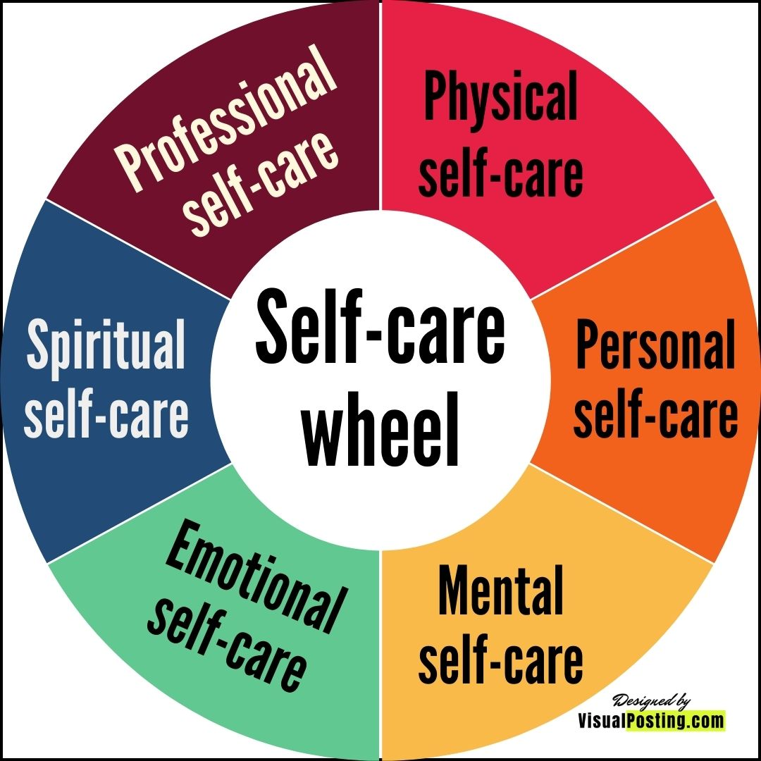 Self care wheel.jpg
