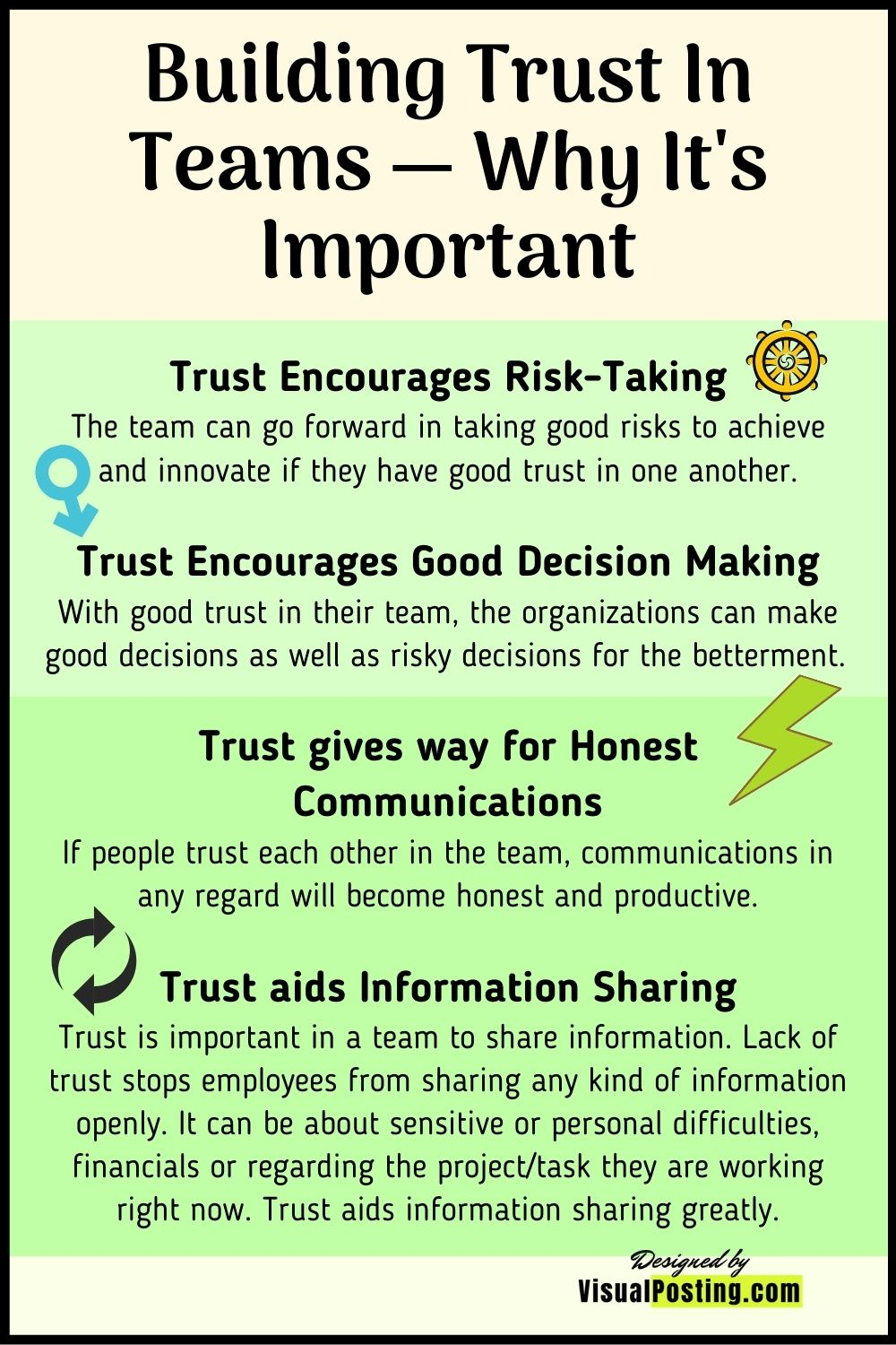 Building trust in teams - why its important.jpg