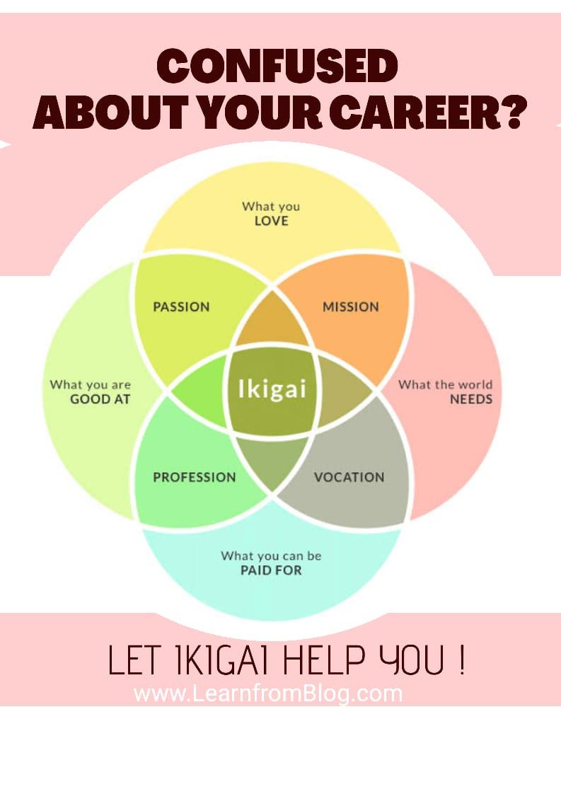 ikigai chart.jpeg