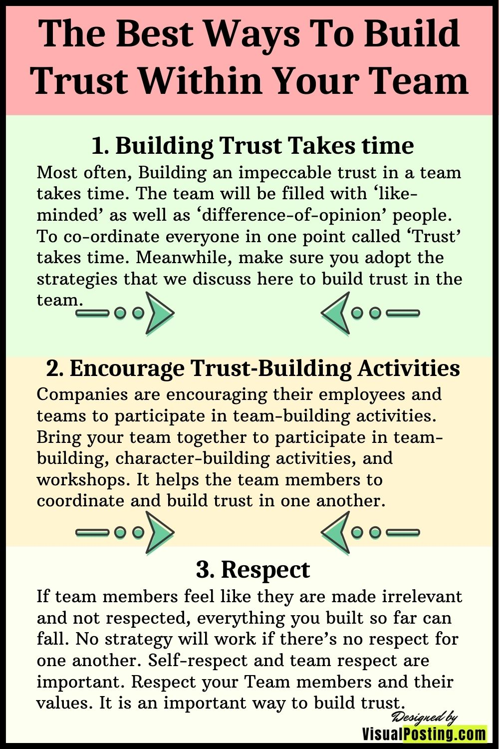 The Best Ways To Build Trust Within Your Team.jpg