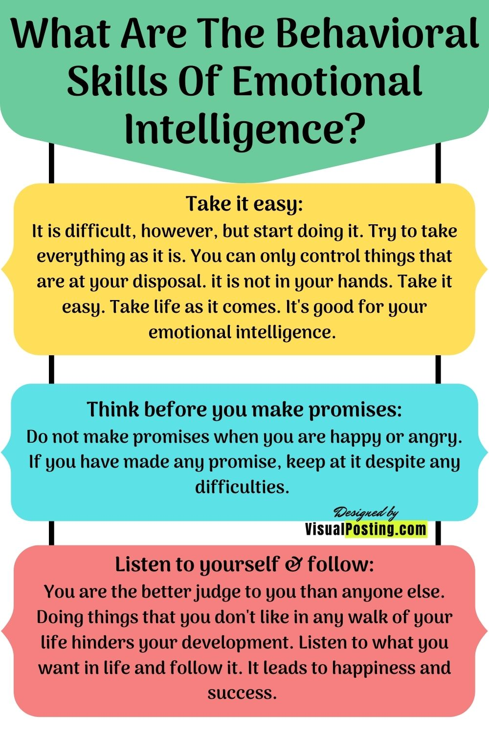 What Are The Behavioral Skills Of Emotional Intelligence?.jpg